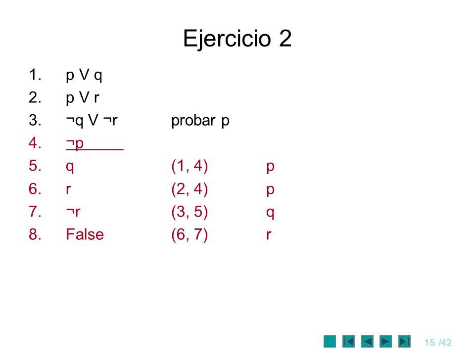 15/42 Ejercicio 2 1.p V q 2.p V r 3.¬q V ¬rprobar p 4.¬p 5.q(1, 4)p 6.r(2, 4)p 7.¬r(3, 5)q 8.False(6, 7)r