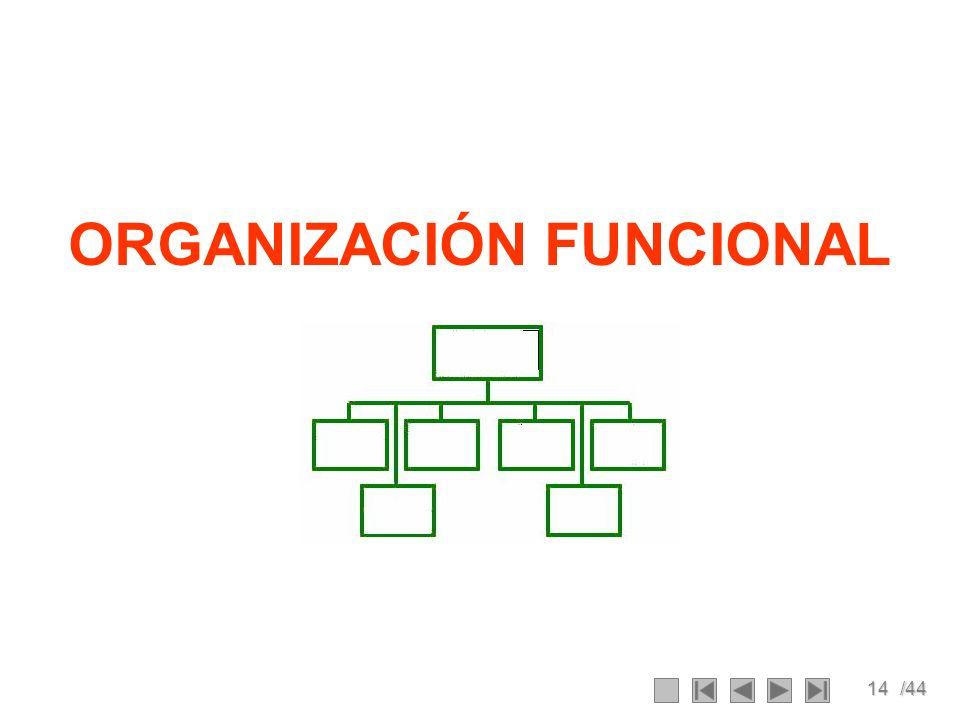 14/44 ORGANIZACIÓN FUNCIONAL