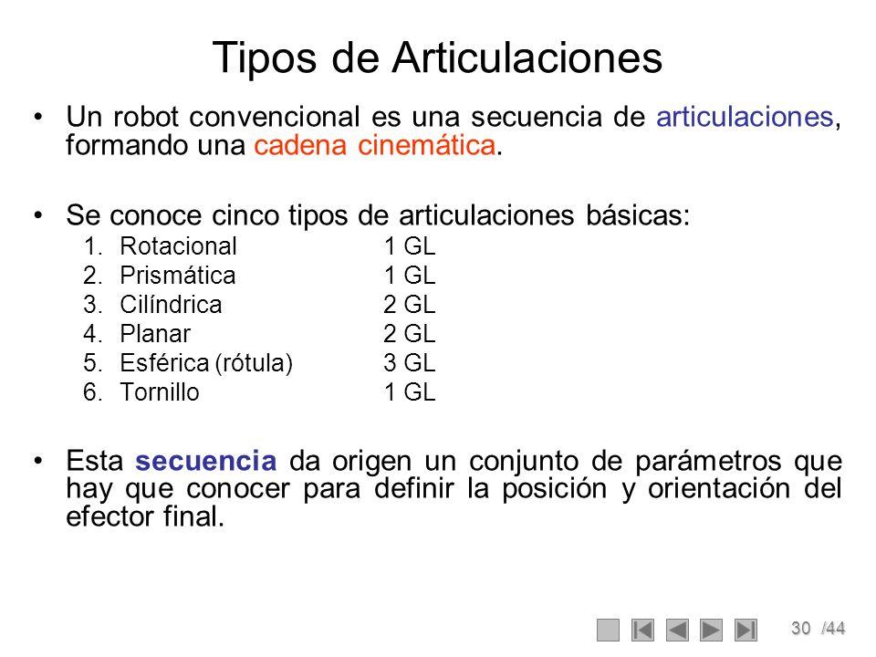 30/44 Tipos de Articulaciones Un robot convencional es una secuencia de articulaciones, formando una cadena cinemática. Se conoce cinco tipos de artic