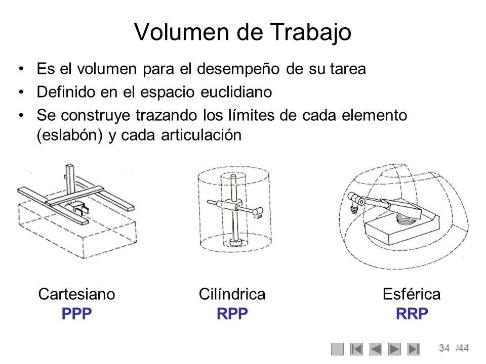 34/44 Volumen de Trabajo Es el volumen para el desempeño de su tarea Definido en el espacio euclidiano Se construye trazando los límites de cada eleme