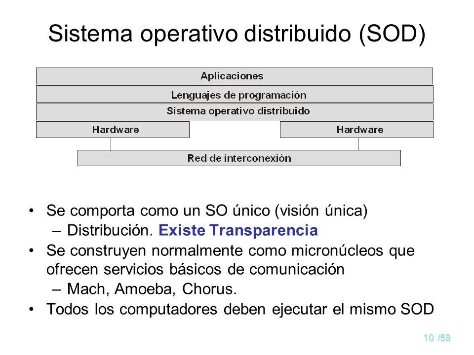9/58 Sistema operativo en red (SOR) El usuario ve un conjunto de máquinas independientes –No hay transparencia Se debe acceder de forma explícita a lo