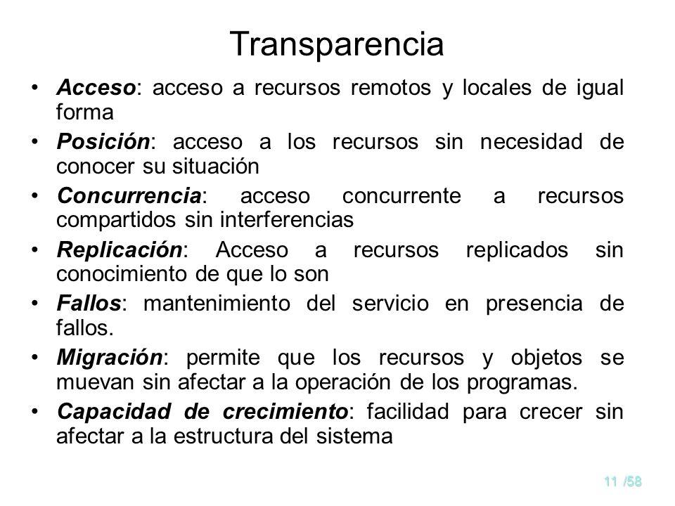 10/58 Sistema operativo distribuido (SOD) Se comporta como un SO único (visión única) –Distribución. Existe Transparencia Se construyen normalmente co