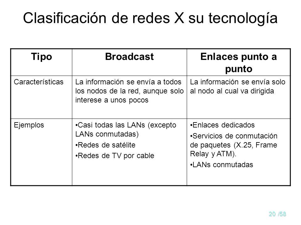 19/58 RDSI y ATM RDSI. Red Digital de Servicios Integrados. Una red que procede por evolución de una Red Digital Integrada (RDI) telefónica y que faci