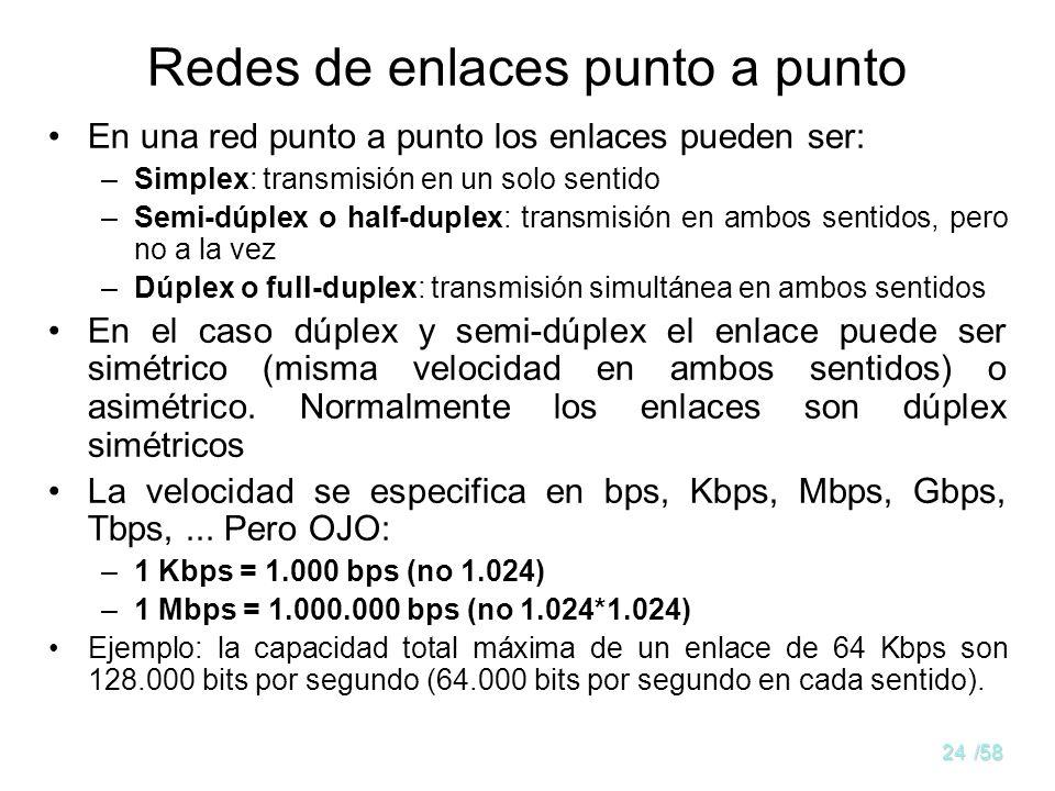 23/58 Topologías típicas de redes punto a punto Estrella Anillo Estrella distribuida, árbol sin bucles o spanning tree Malla completaAnillos intercone