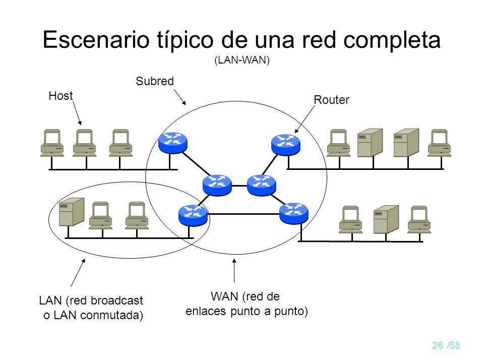 25/58 Clasificación de las redes Redes LANRedes WAN Redes broadcastEthernet, Token Ring, FDDI Redes vía satélite, redes CATV Redes de enlaces punto a