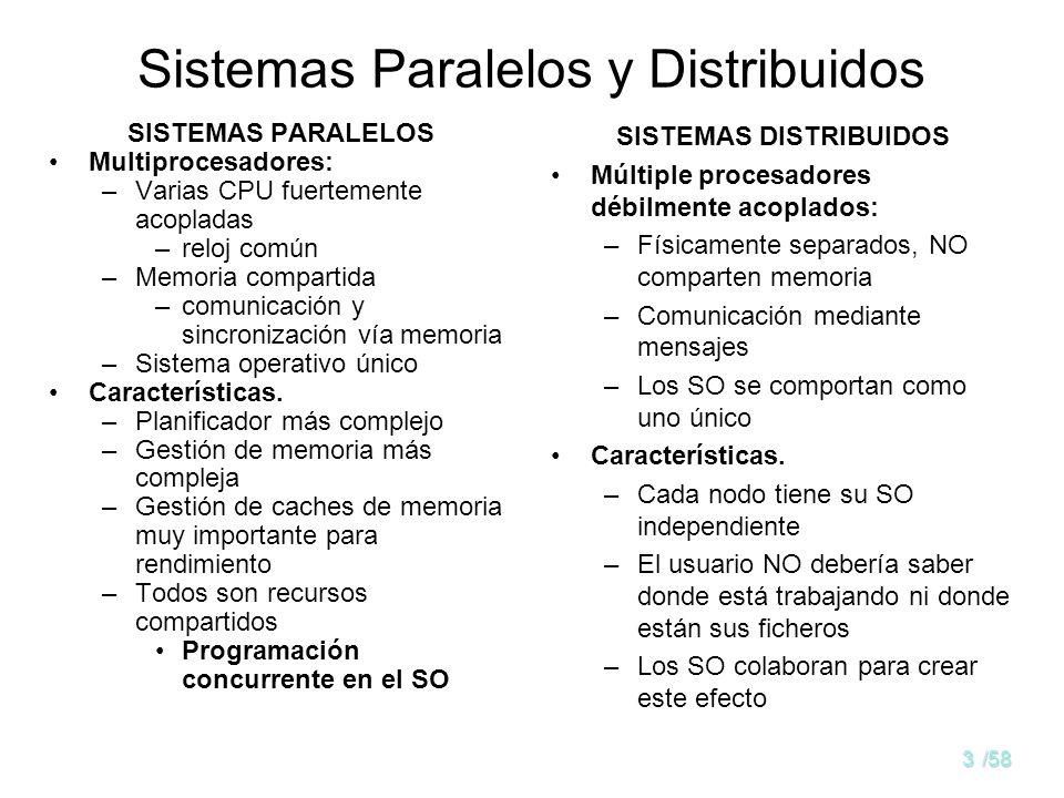 2/58 SISTEMAS DISTRIBUIDOS