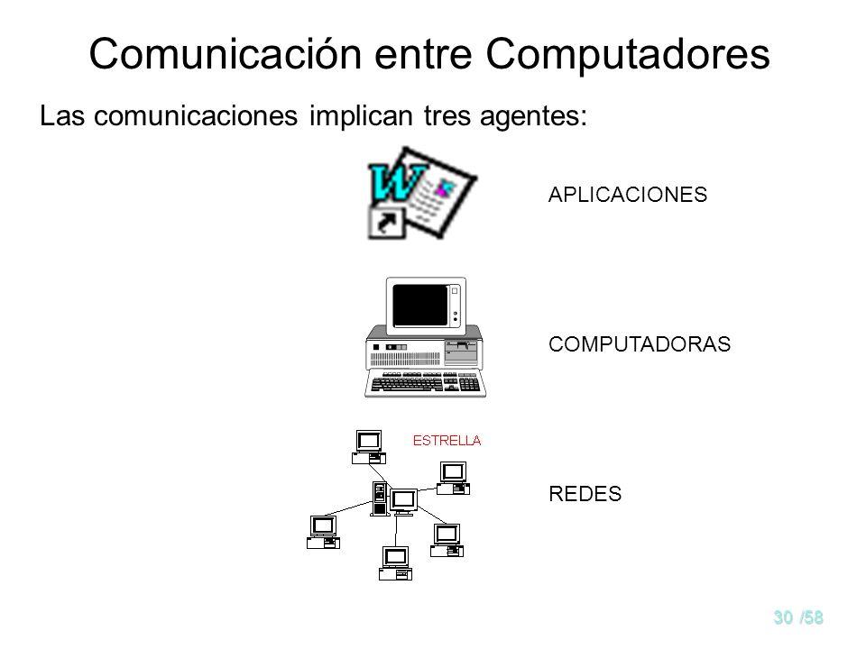 29/58 COMUNICACIONES