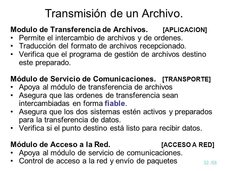 31/58 Transmisión de un Archivo.