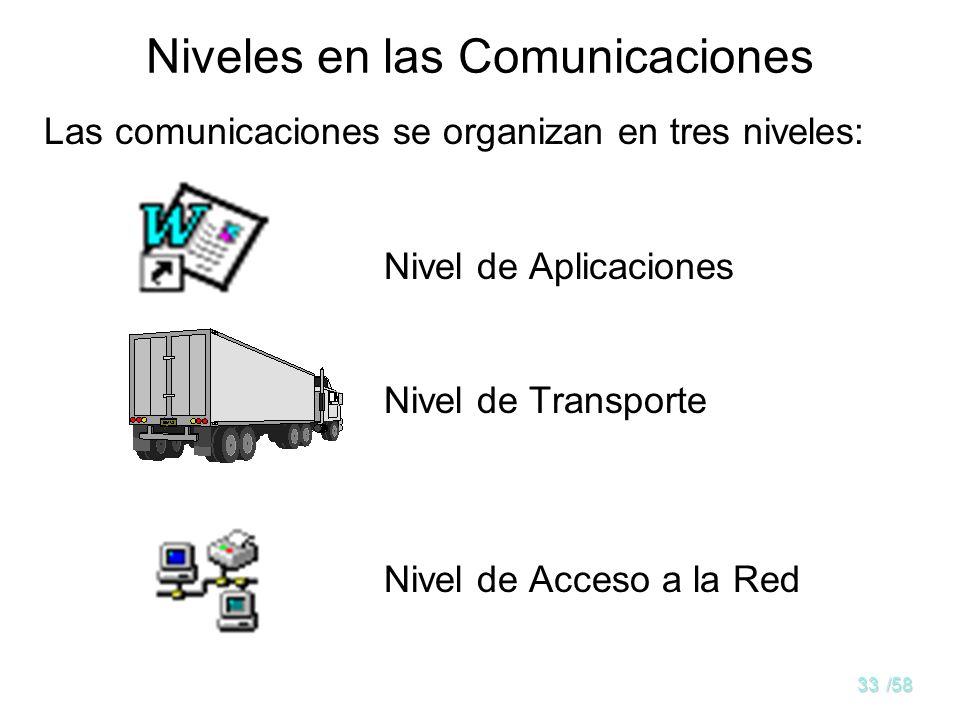 32/58 Modulo de Transferencia de Archivos. [APLICACION] Permite el intercambio de archivos y de ordenes. Traducción del formato de archivos recepciona