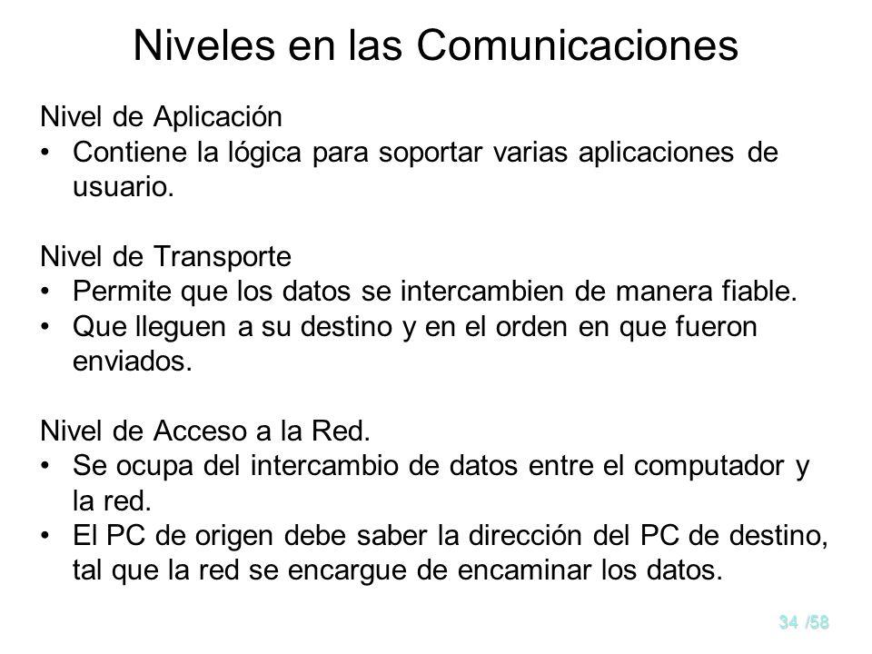 33/58 Niveles en las Comunicaciones Las comunicaciones se organizan en tres niveles: Nivel de Aplicaciones Nivel de Transporte Nivel de Acceso a la Re