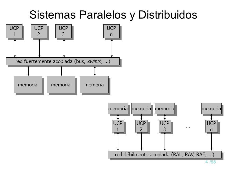 3/58 Sistemas Paralelos y Distribuidos SISTEMAS PARALELOS Multiprocesadores: –Varias CPU fuertemente acopladas –reloj común –Memoria compartida –comun