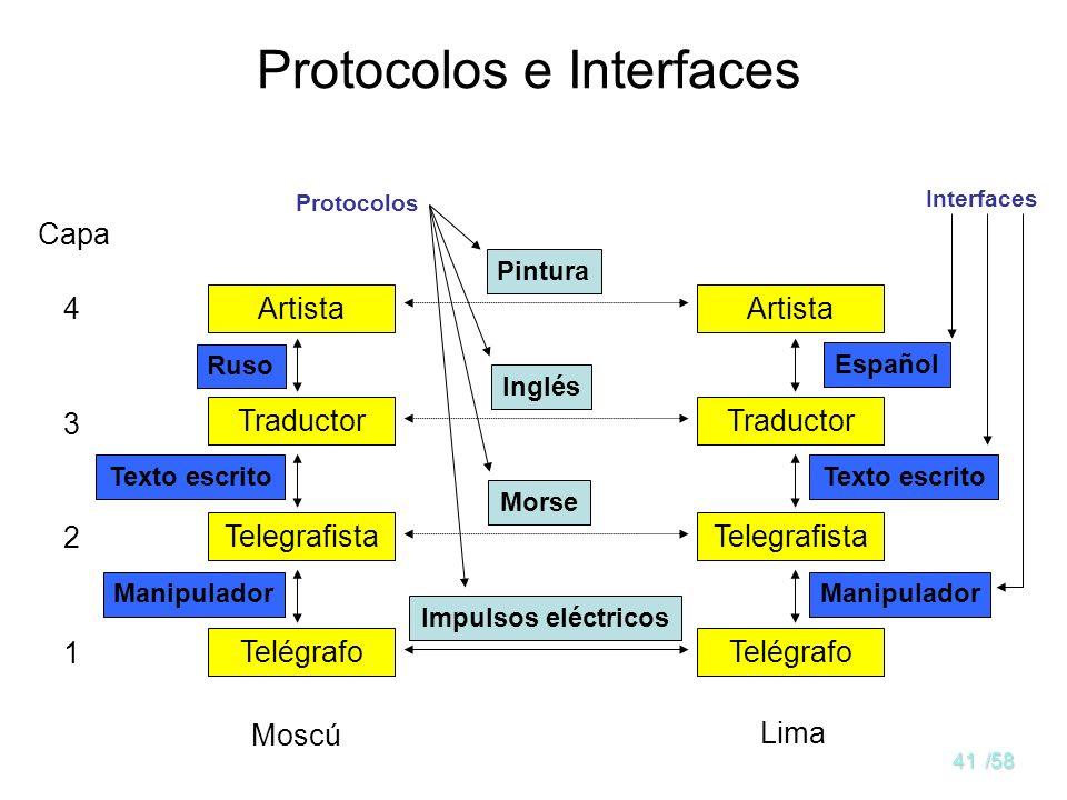 40/58 Principios del modelo de capas El modelo de capas se basa en los siguientes principios: –La capa n ofrece sus servicios a la capa n+1. La capa n