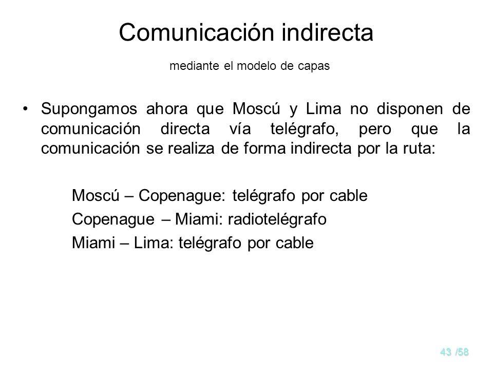 42/58 Capa N Servicios utilizados de la capa N-1 Servicios ofrecidos a la capa N+1 Comunicación con la entidad homóloga mediante el protocolo de la ca