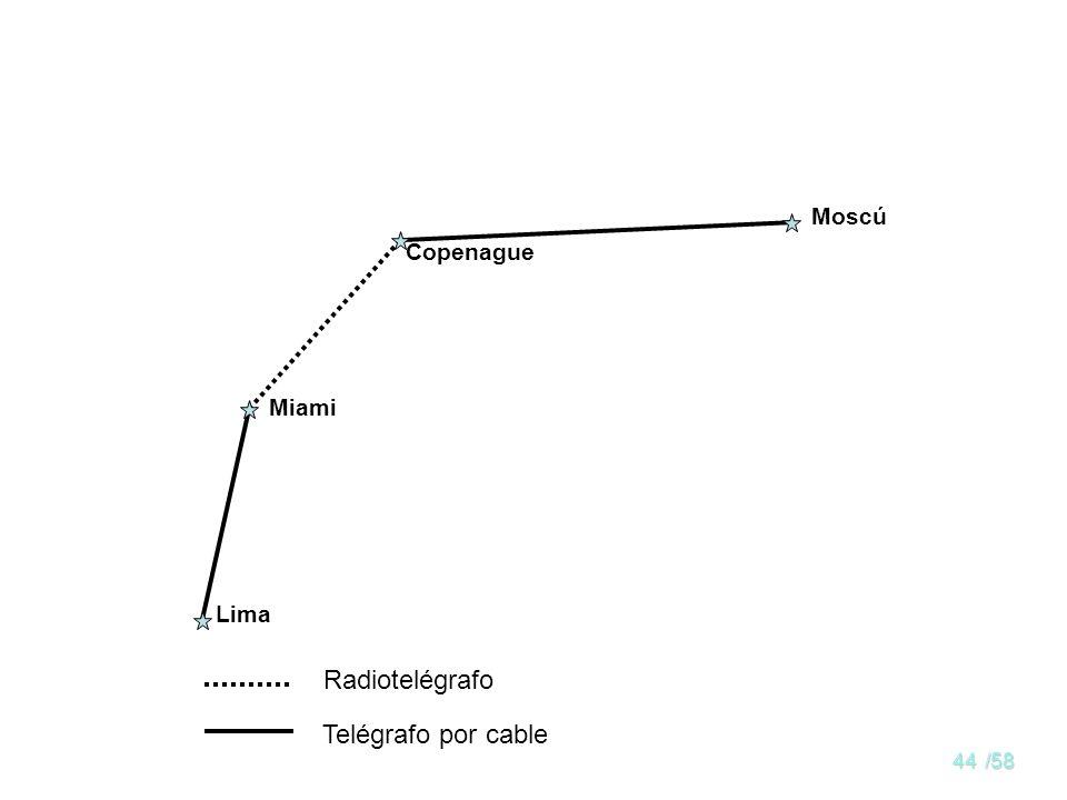 43/58 Comunicación indirecta mediante el modelo de capas Supongamos ahora que Moscú y Lima no disponen de comunicación directa vía telégrafo, pero que