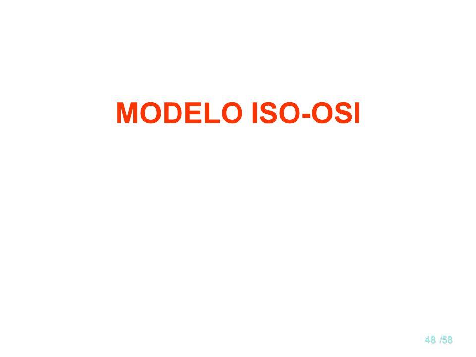47/58 Modelo de capas Actualmente todas las arquitecturas de red se describen utilizando un modelo de capas. El más conocido es el denominado Modelo d