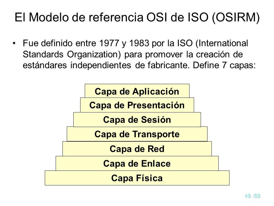 48/58 MODELO ISO-OSI