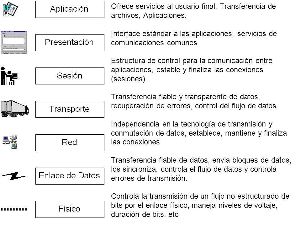 49/58 El Modelo de referencia OSI de ISO (OSIRM) Fue definido entre 1977 y 1983 por la ISO (International Standards Organization) para promover la cre