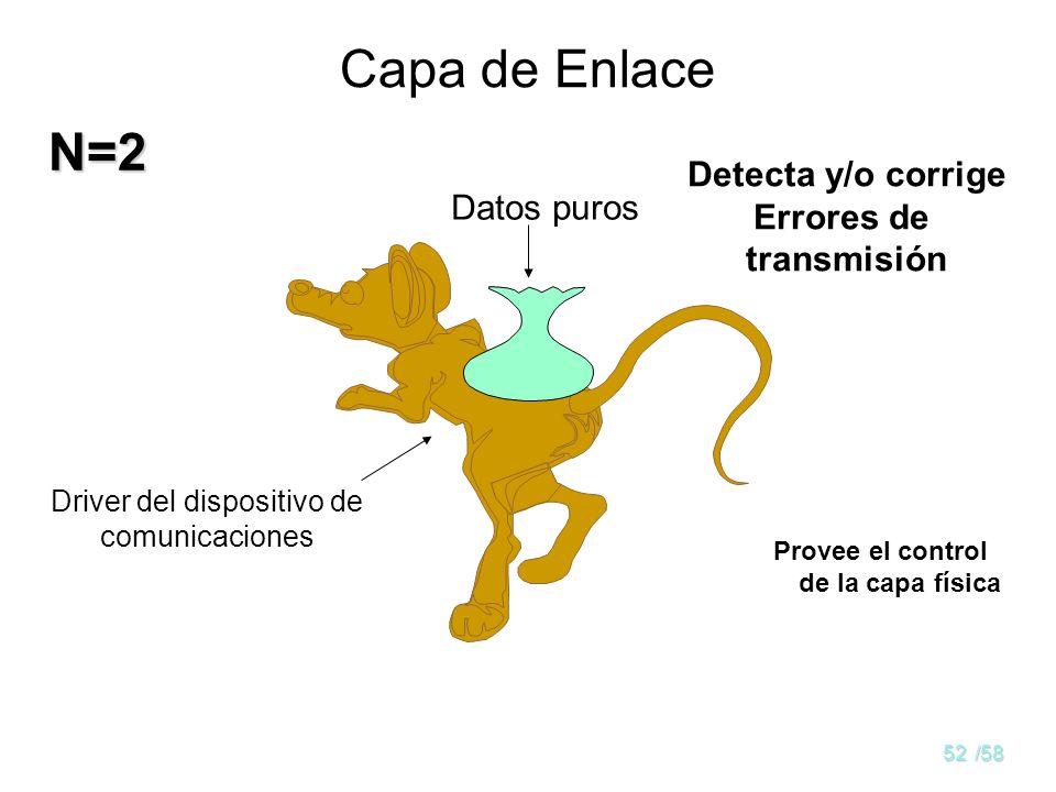 51/58 Capa Física Especificación de medios de transmisión mecánicos, eléctricos, funcionales y procedurales Transmite Los Datos N=1 Medio físico