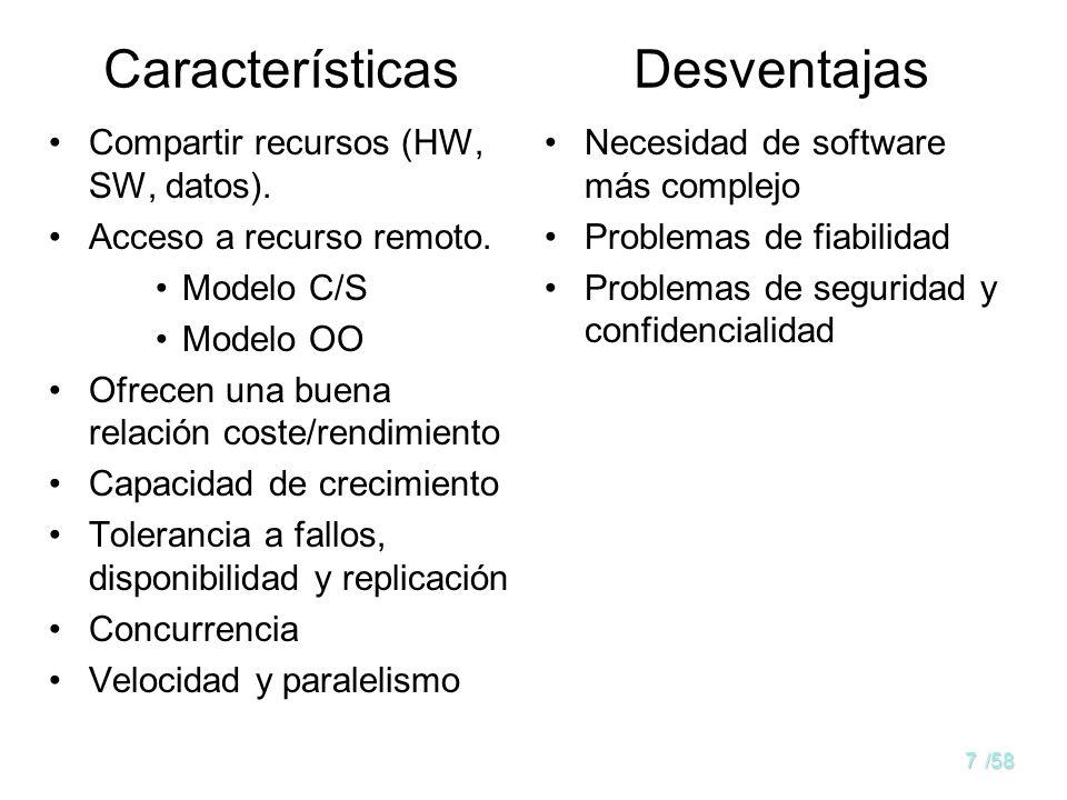 6/58 Computación distribuida/centralizada