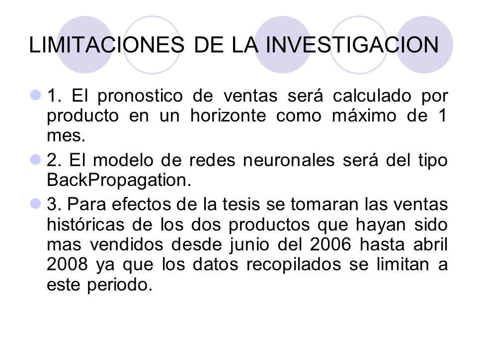 LIMITACIONES DE LA INVESTIGACION 1. El pronostico de ventas será calculado por producto en un horizonte como máximo de 1 mes. 2. El modelo de redes ne