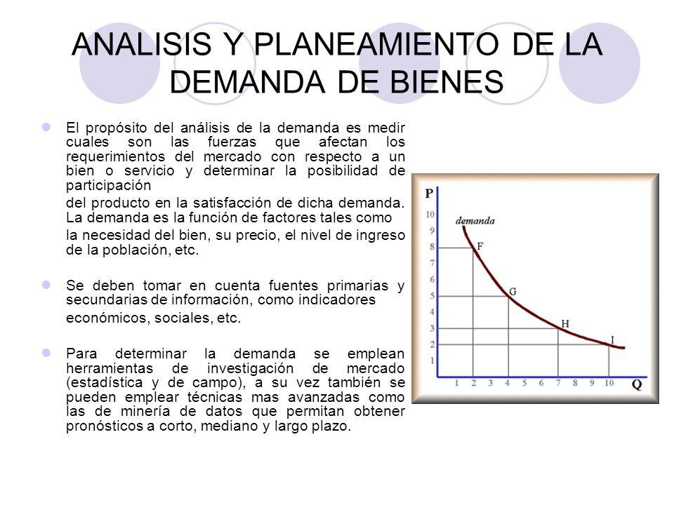 ANALISIS Y PLANEAMIENTO DE LA DEMANDA DE BIENES El propósito del análisis de la demanda es medir cuales son las fuerzas que afectan los requerimientos