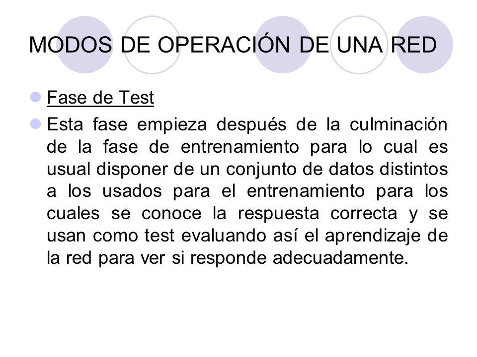 MODOS DE OPERACIÓN DE UNA RED Fase de Aplicación En esta fase la red se usa para obtener un resultado frente a datos totalmente nuevos para los cuales no se conocen la respuesta correcta.