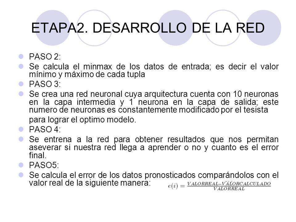 ETAPA2. DESARROLLO DE LA RED PASO 2: Se calcula el minmax de los datos de entrada; es decir el valor mínimo y máximo de cada tupla PASO 3: Se crea una