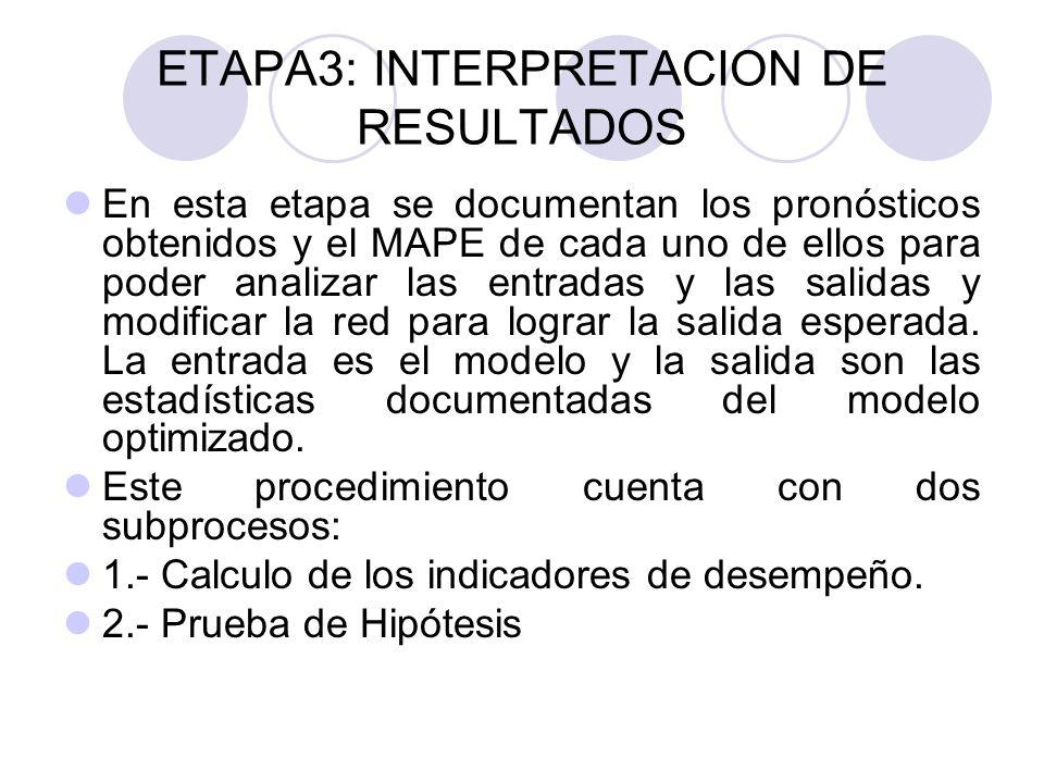 ETAPA3: INTERPRETACION DE RESULTADOS En esta etapa se documentan los pronósticos obtenidos y el MAPE de cada uno de ellos para poder analizar las entr