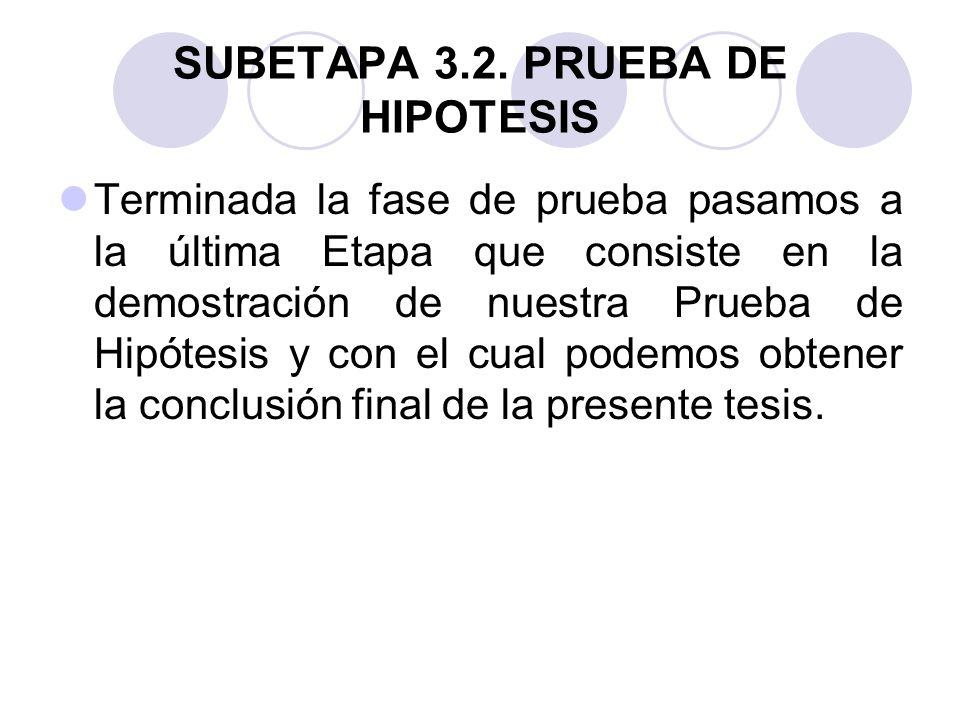 SUBETAPA 3.2. PRUEBA DE HIPOTESIS Terminada la fase de prueba pasamos a la última Etapa que consiste en la demostración de nuestra Prueba de Hipótesis