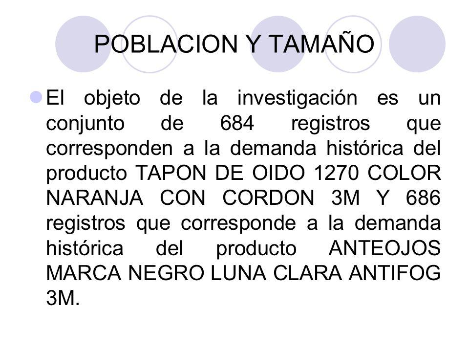 POBLACION Y TAMAÑO El objeto de la investigación es un conjunto de 684 registros que corresponden a la demanda histórica del producto TAPON DE OIDO 12