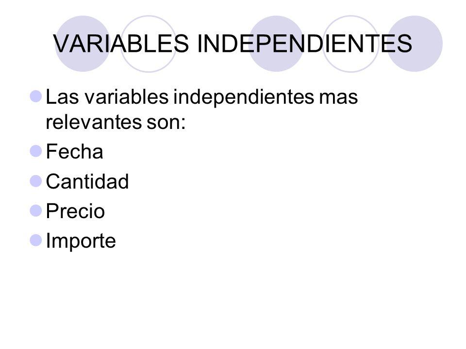 VARIABLES INDEPENDIENTES Las variables independientes mas relevantes son: Fecha Cantidad Precio Importe