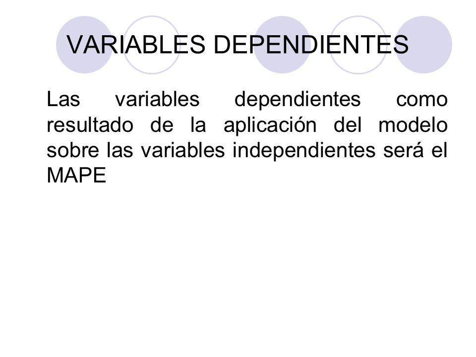 VARIABLES DEPENDIENTES Las variables dependientes como resultado de la aplicación del modelo sobre las variables independientes será el MAPE