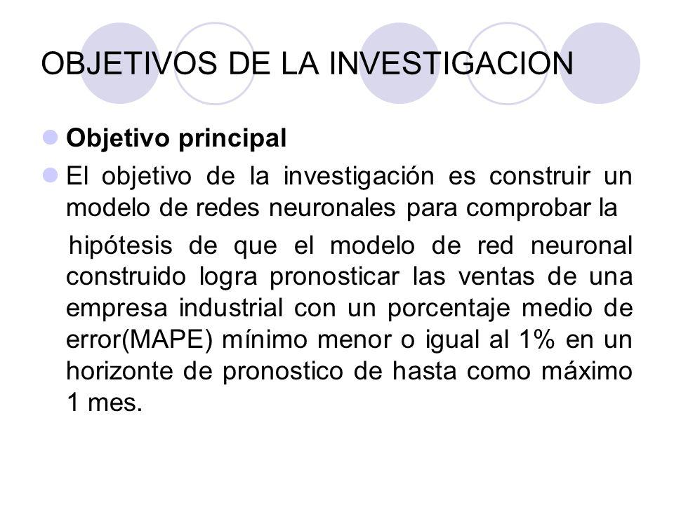 OBJETIVOS DE LA INVESTIGACION Objetivo principal El objetivo de la investigación es construir un modelo de redes neuronales para comprobar la hipótesi