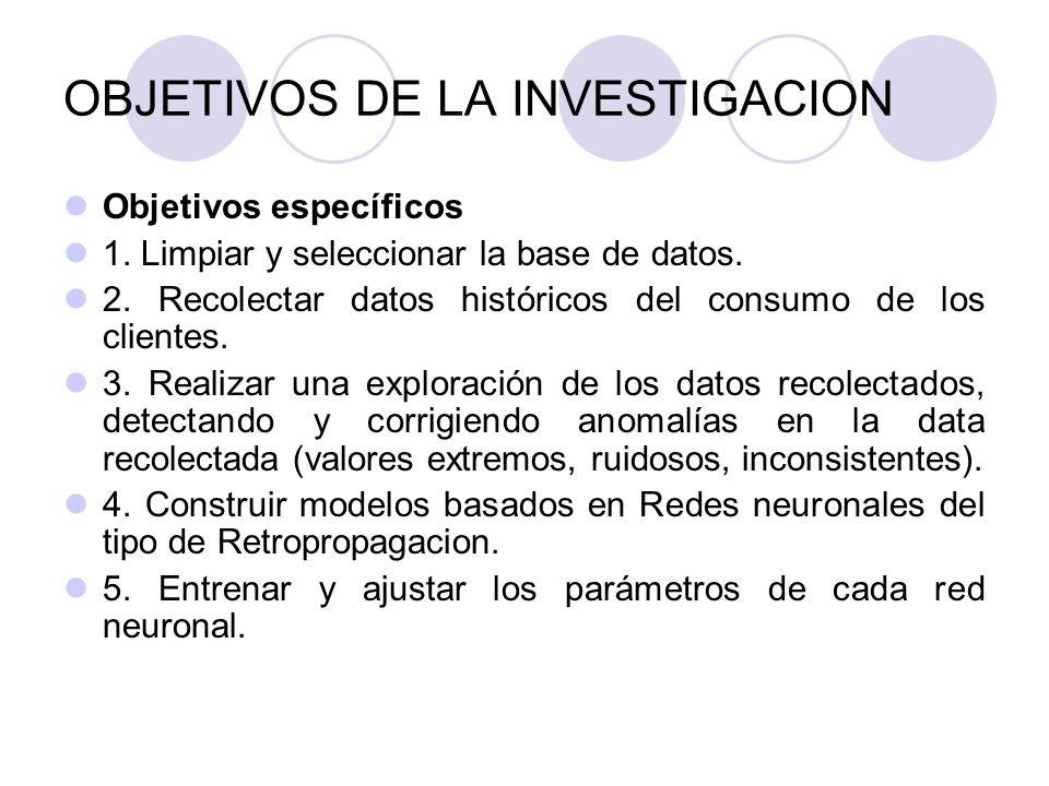 OBJETIVOS DE LA INVESTIGACION Objetivos específicos 1. Limpiar y seleccionar la base de datos. 2. Recolectar datos históricos del consumo de los clien
