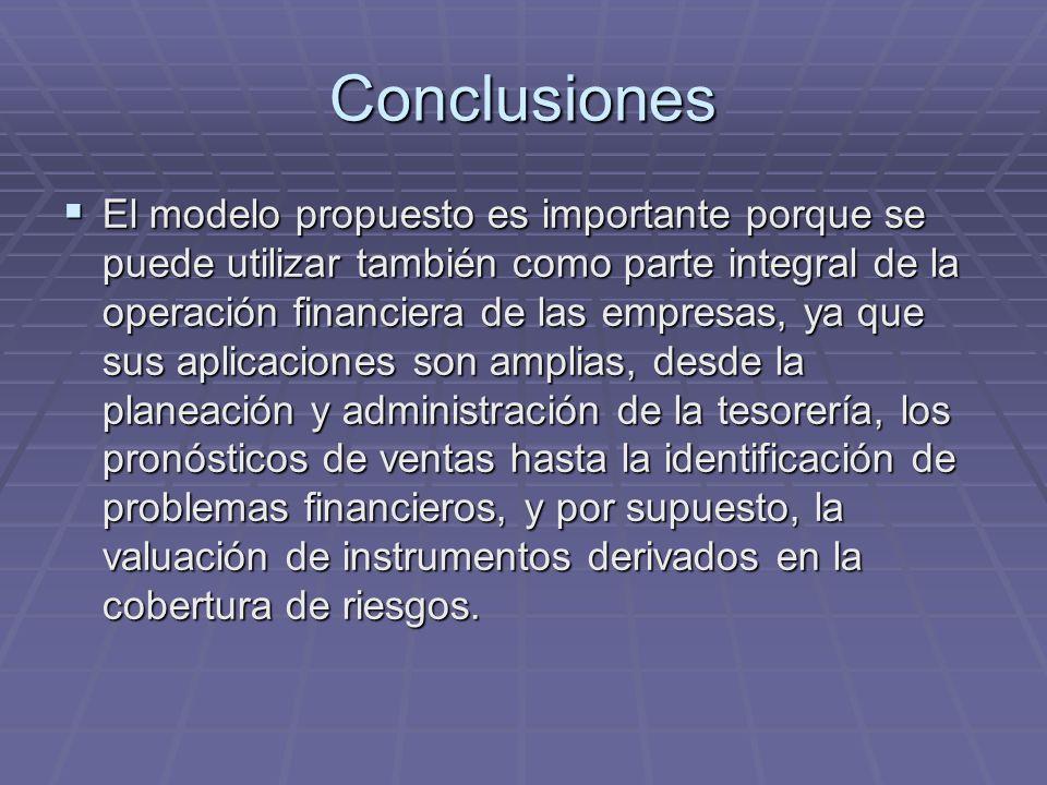 Conclusiones El modelo propuesto es importante porque se puede utilizar también como parte integral de la operación financiera de las empresas, ya que