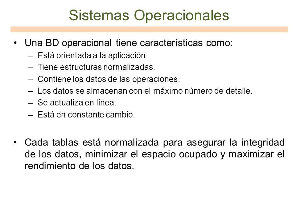 Sistemas Operacionales Una BD operacional tiene características como: –Está orientada a la aplicación. –Tiene estructuras normalizadas. –Contiene los