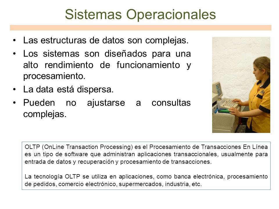 Sistemas Operacionales Las estructuras de datos son complejas. Los sistemas son diseñados para una alto rendimiento de funcionamiento y procesamiento.