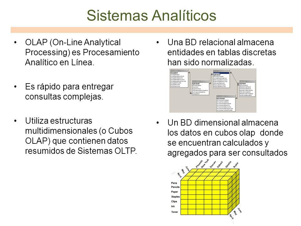 OLAP (On-Line Analytical Processing) es Procesamiento Analítico en Línea. Es rápido para entregar consultas complejas. Utiliza estructuras multidimens