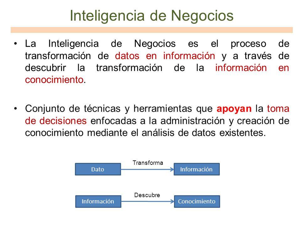 Inteligencia de Negocios La Inteligencia de Negocios es el proceso de transformación de datos en información y a través de descubrir la transformación