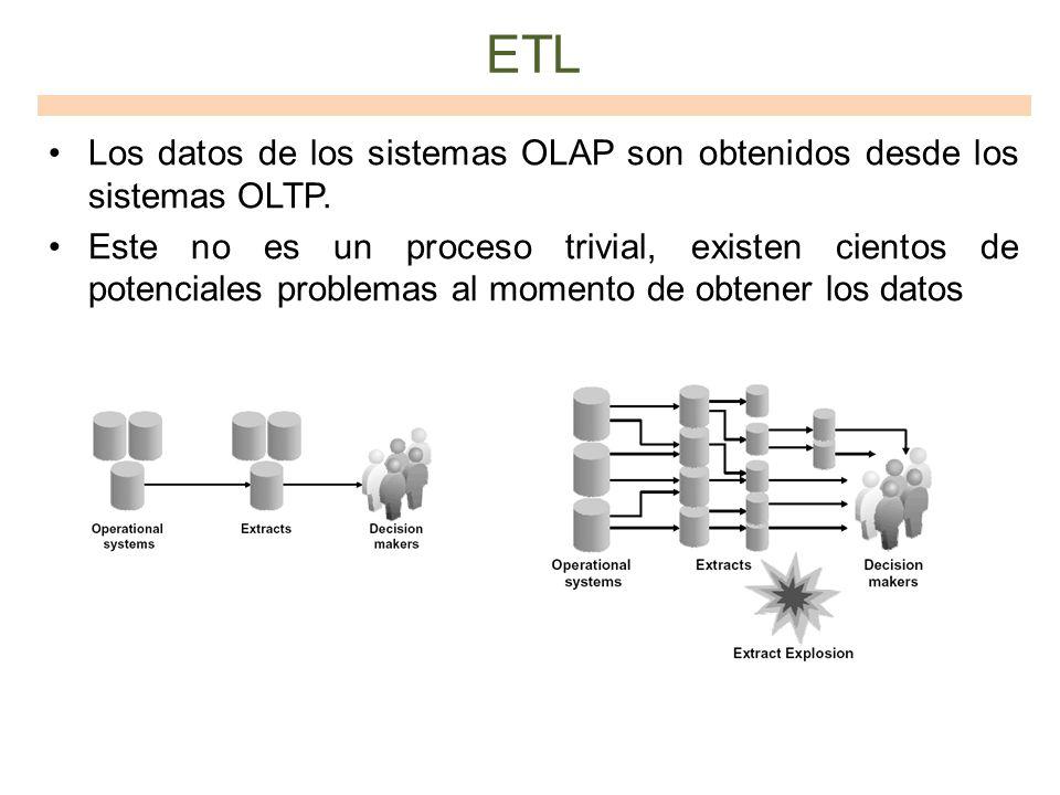 ETL Los datos de los sistemas OLAP son obtenidos desde los sistemas OLTP. Este no es un proceso trivial, existen cientos de potenciales problemas al m