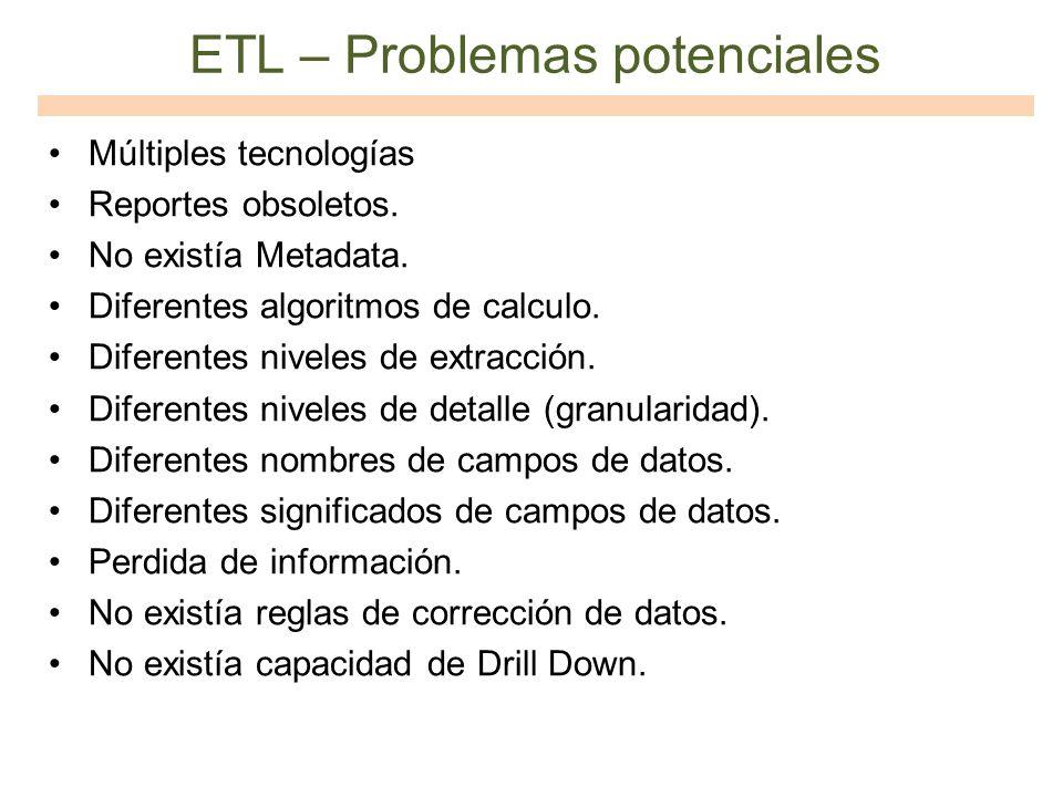ETL – Problemas potenciales Múltiples tecnologías Reportes obsoletos. No existía Metadata. Diferentes algoritmos de calculo. Diferentes niveles de ext