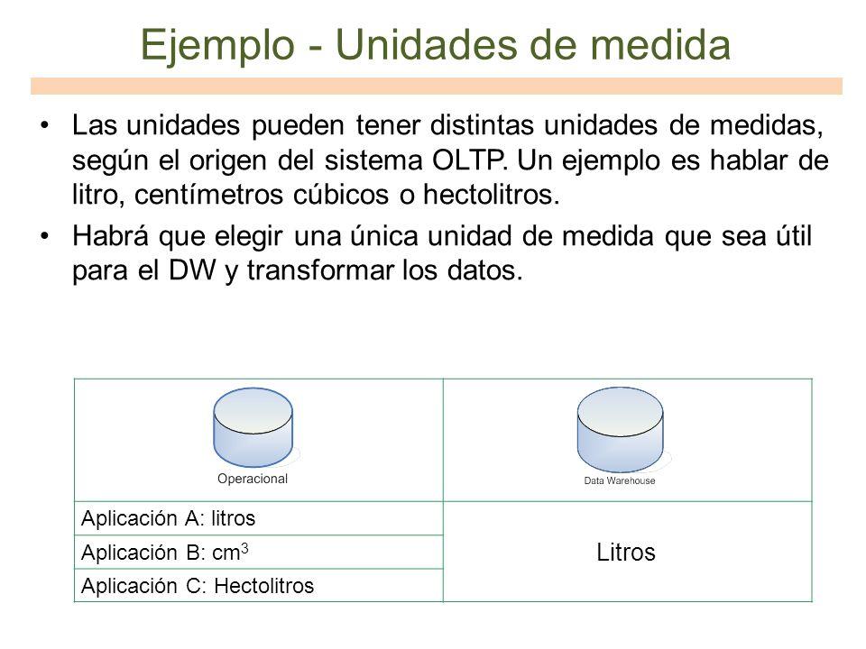 Ejemplo - Unidades de medida Las unidades pueden tener distintas unidades de medidas, según el origen del sistema OLTP. Un ejemplo es hablar de litro,
