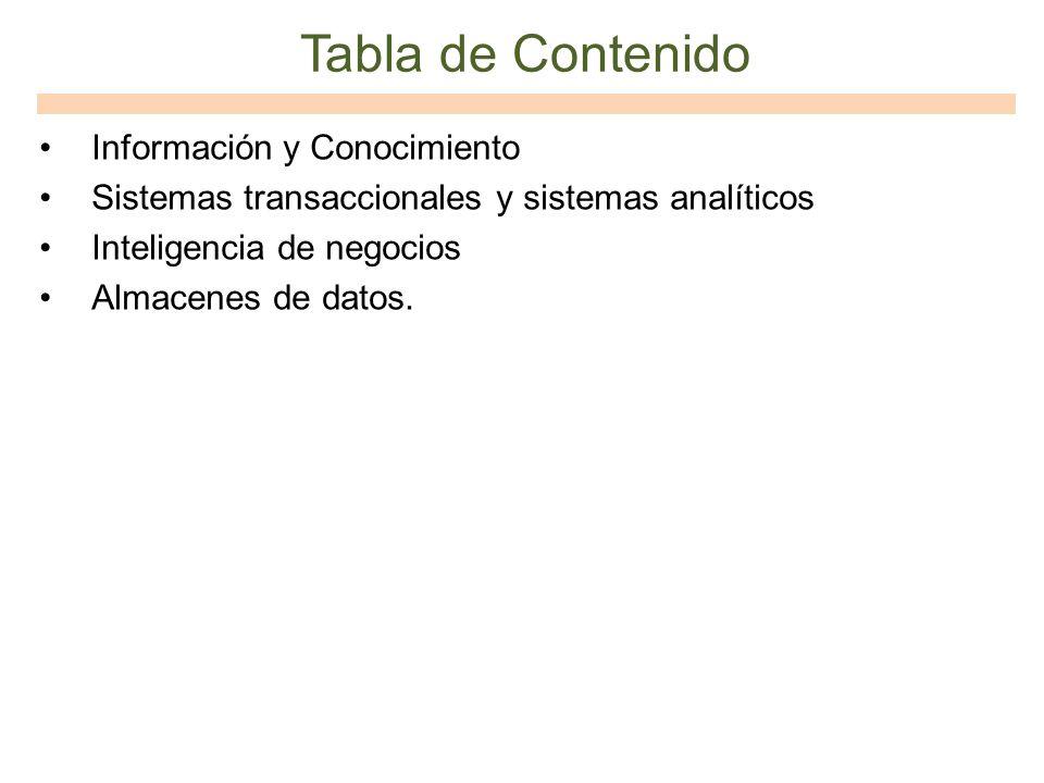Tabla de Contenido Información y Conocimiento Sistemas transaccionales y sistemas analíticos Inteligencia de negocios Almacenes de datos.