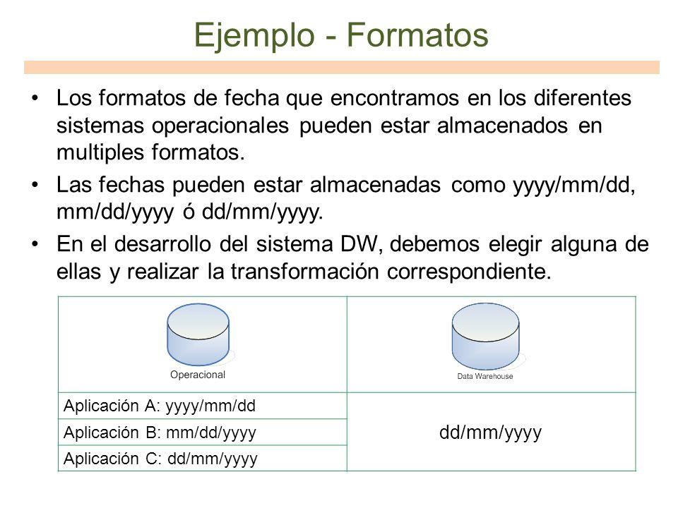 Ejemplo - Formatos Los formatos de fecha que encontramos en los diferentes sistemas operacionales pueden estar almacenados en multiples formatos. Las