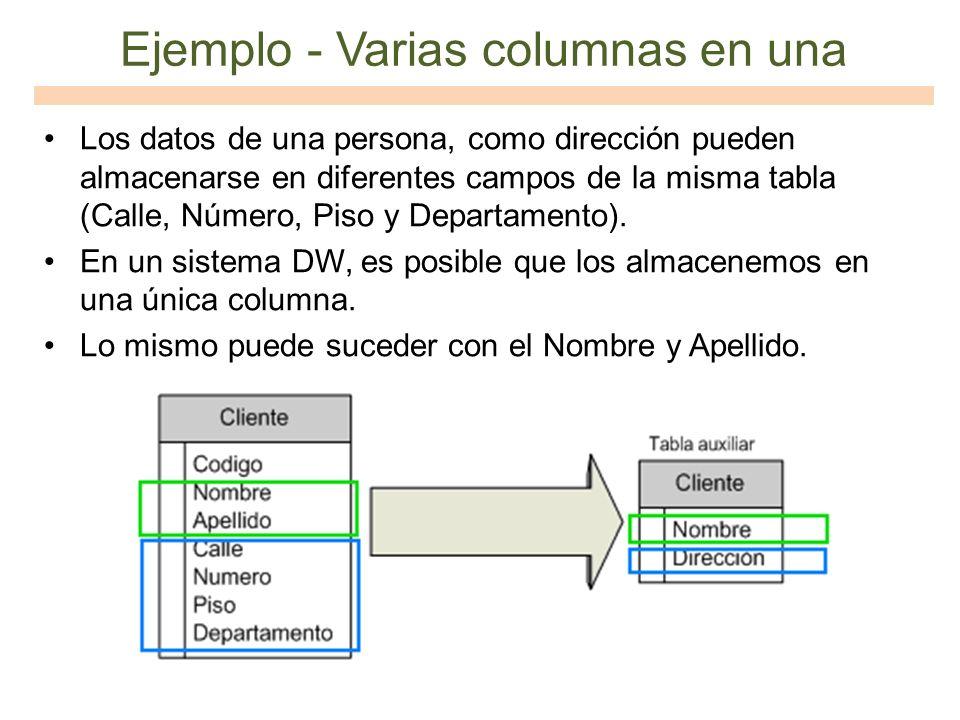 Ejemplo - Varias columnas en una Los datos de una persona, como dirección pueden almacenarse en diferentes campos de la misma tabla (Calle, Número, Pi