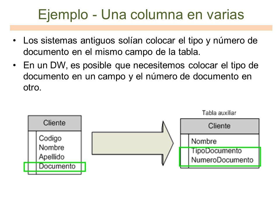 Ejemplo - Una columna en varias Los sistemas antiguos solían colocar el tipo y número de documento en el mismo campo de la tabla. En un DW, es posible