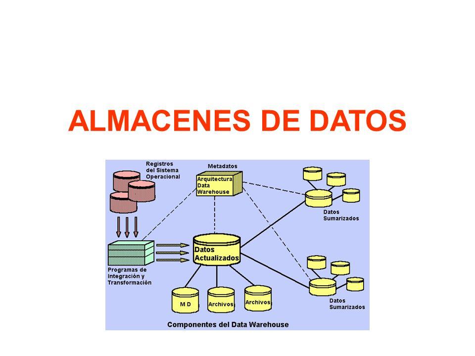 ALMACENES DE DATOS