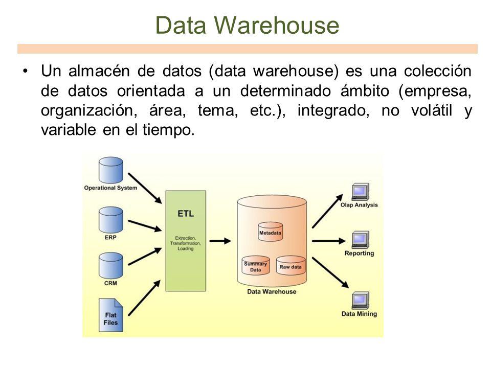Data Warehouse Un almacén de datos (data warehouse) es una colección de datos orientada a un determinado ámbito (empresa, organización, área, tema, et
