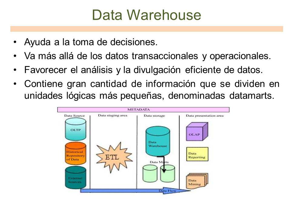 Data Warehouse Ayuda a la toma de decisiones. Va más allá de los datos transaccionales y operacionales. Favorecer el análisis y la divulgación eficien