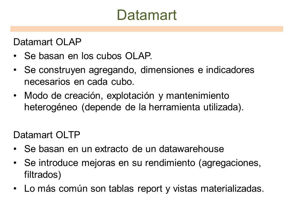 Datamart Datamart OLAP Se basan en los cubos OLAP. Se construyen agregando, dimensiones e indicadores necesarios en cada cubo. Modo de creación, explo